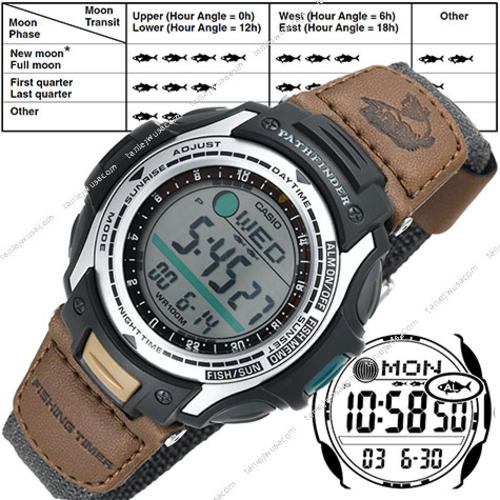 Men 39 s watches casio men 39 s pathfinder forester fishing for Fishing moon phase