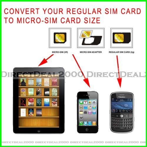 iphone 4 sim card slot location iphone get free image. Black Bedroom Furniture Sets. Home Design Ideas